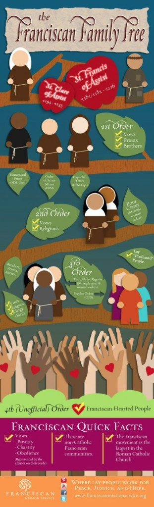 FranciscanTree